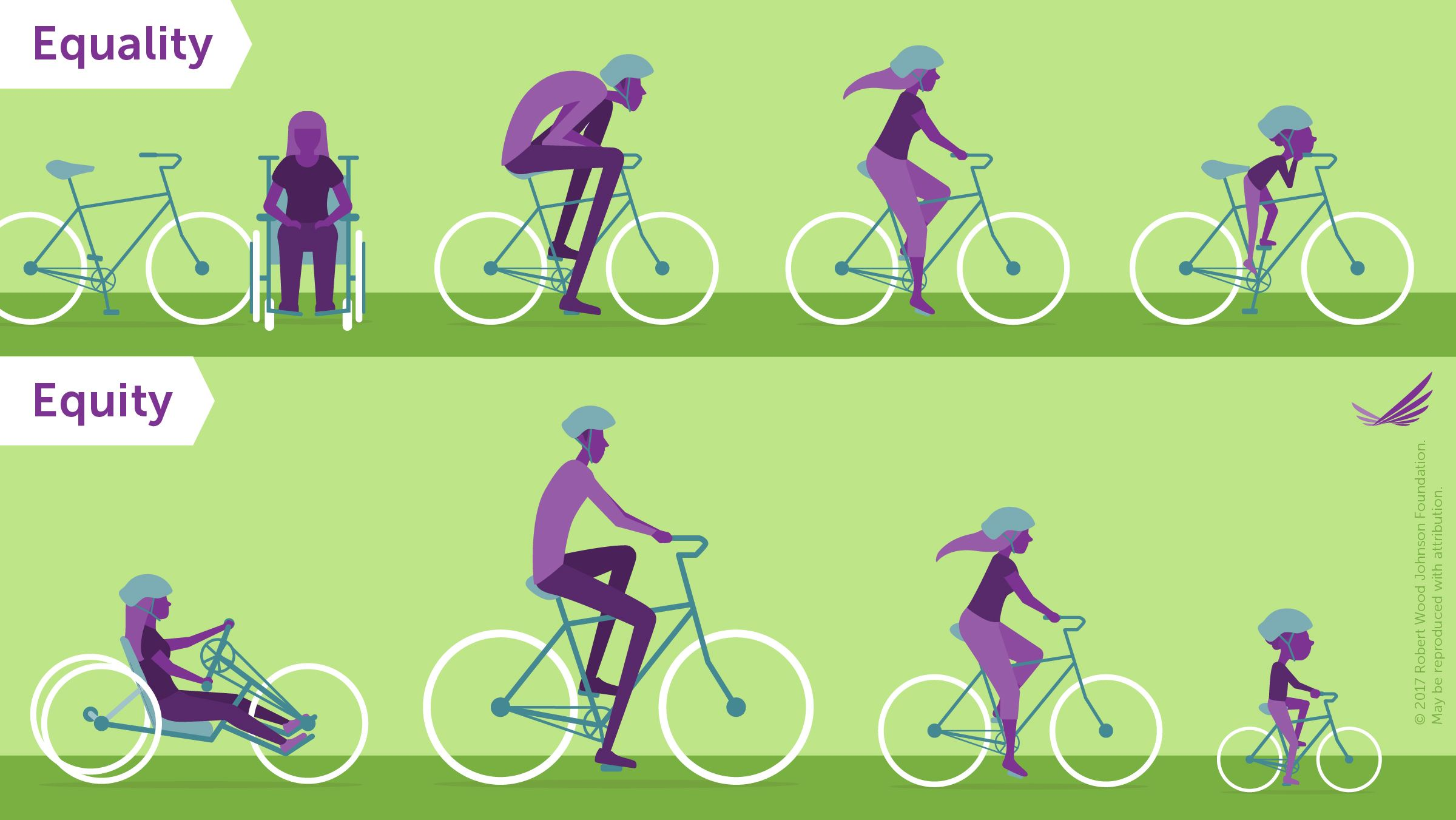 RWJF_bikes_equality_equity_PURPLE